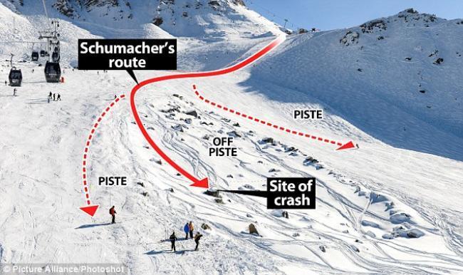 incidente-schumacher scia